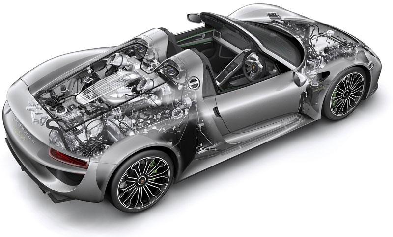 Porsche Mecanica Geral
